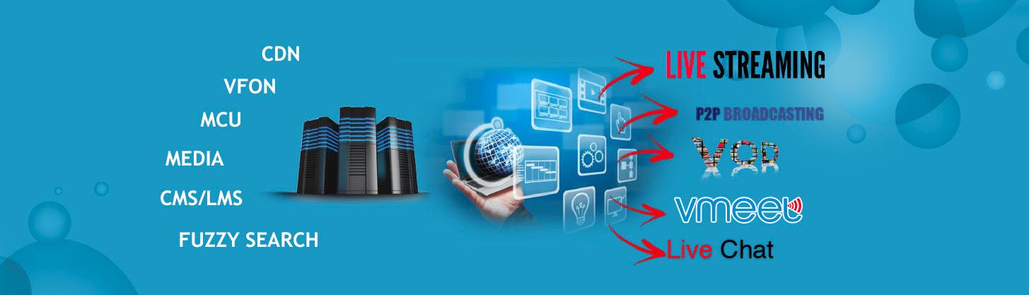 TeleTeach LMS eLearning