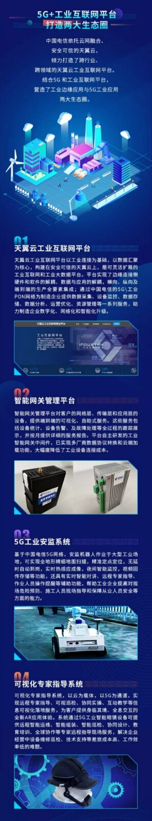 Softfoundry FacePro Xpert System participates in China Telecom 5G Innovation Cooperation Conference
