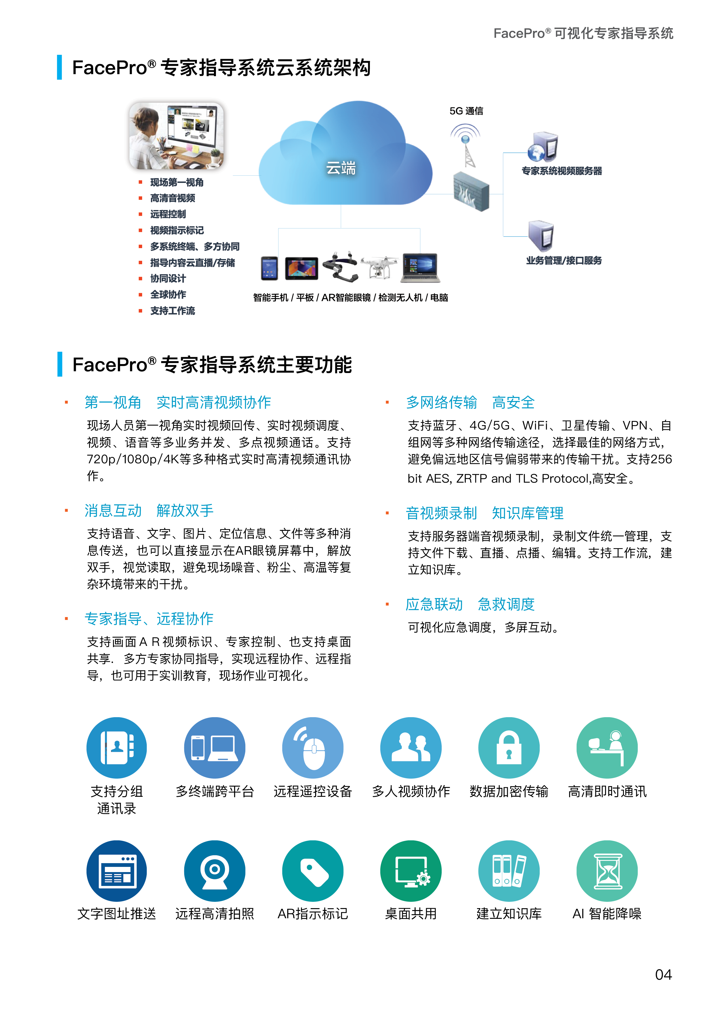 FacePro Xpert 远程专家指导系统